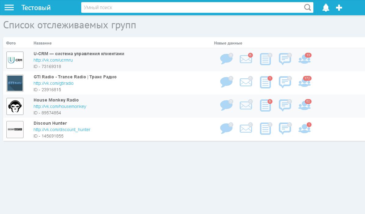 Отслеживание активности сообщества Вконтакте